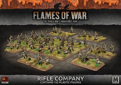 SBX50 Rifle Company (Plastic) Battlefront- Blitz and Peaces