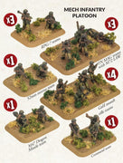 TIS702 Mech Infantry Platoon Battlefront- Blitz and Peaces