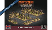 BBX53 Rifle Company (Plastic) Battlefront- Blitz and Peaces