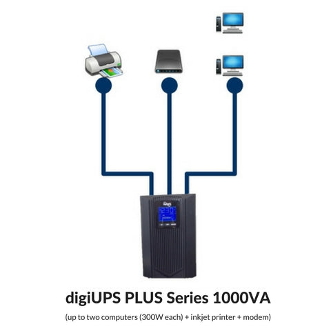 On Line Double Conversion UPS - digiUPS DG 1000+ Series, Tower