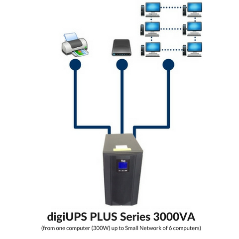 On Line Double Conversion UPS - digiUPS DG 3000+ Series, Tower