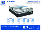 Sealy Admirable Classic Tight Top Firm Mattress Set