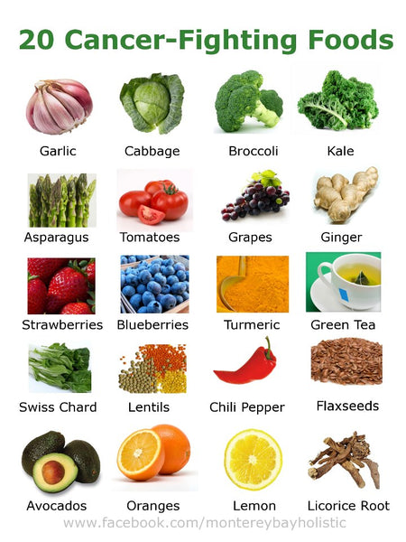 20 Cancer Fighter Foods