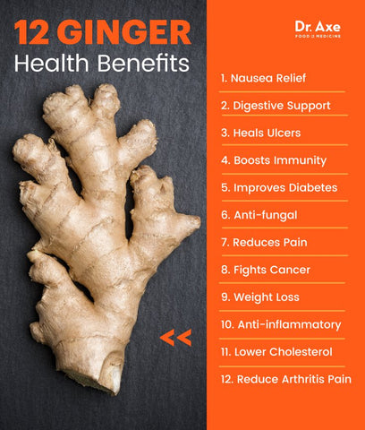 12 Ginger Health Benefits