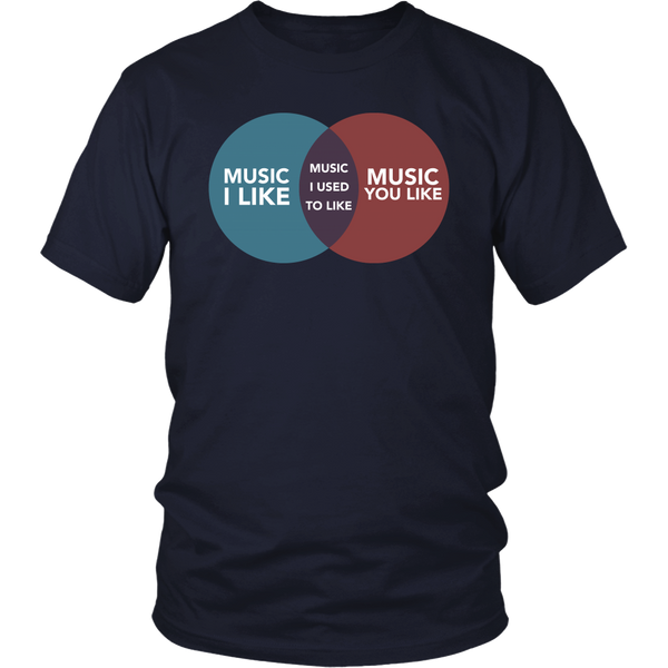 Music Venn Diagram | ThreadBot