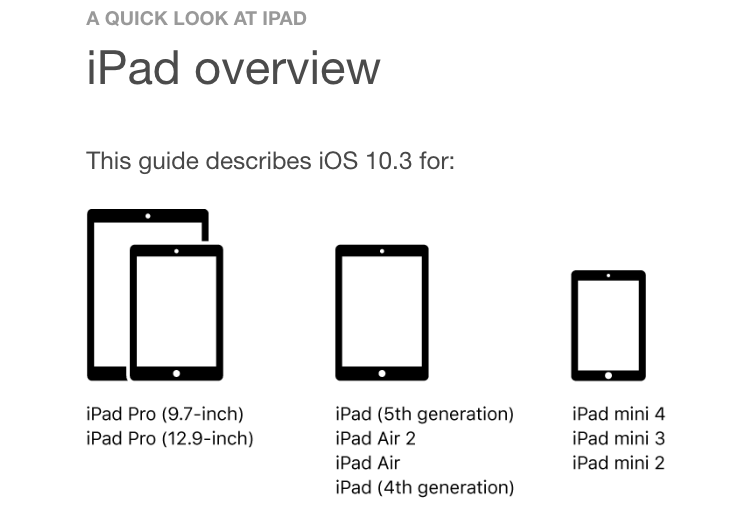 ipad overview