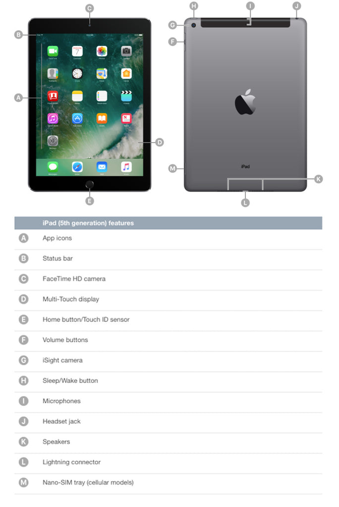 ipad 5th generation descriptions