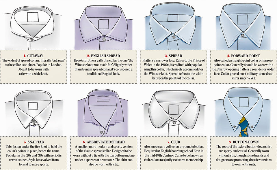 How To Choose Your Dress Shirt Collar Style
