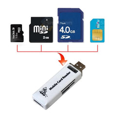 USB All-in-One Card Reader with MicroSD and 3G SIM Support - Computer Accessories - ANB Mart
