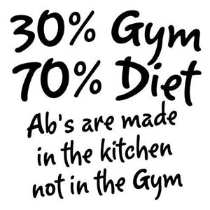 Abs are made in the Kitchen
