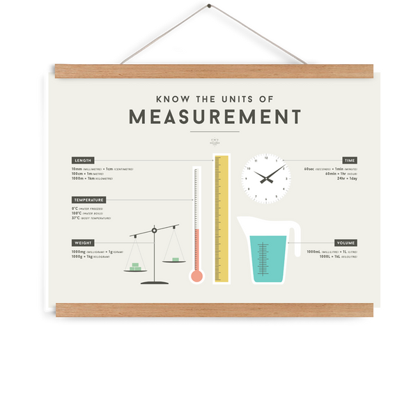 SQUARED Measurements Poster (WAREHOUSE SALE)