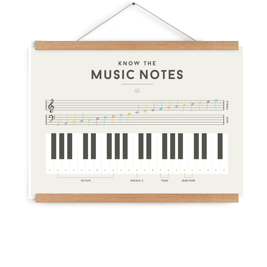 SQUARED Music Notes Poster