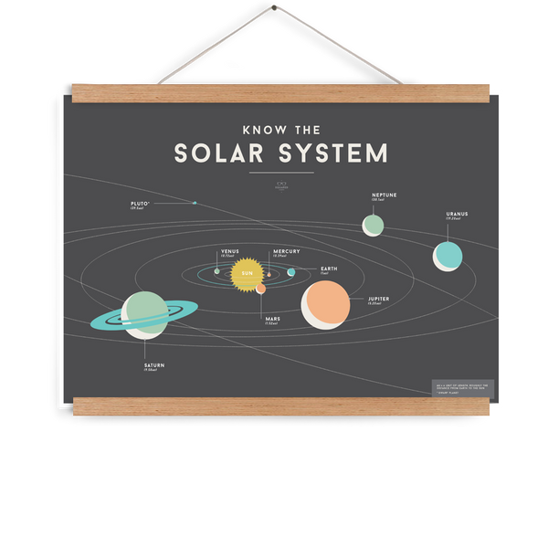 Solar System Poster by We Are Squared