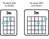 ukulele and guitar differences