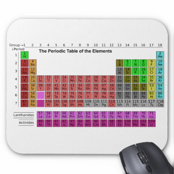 Science Mousepad - Periodic Table - Mouse Pad