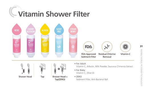 Picogram Pureal VITAMIN SHOWER FILTER (Pre-Order) - SHOP N' SAVE effortless Shopping!