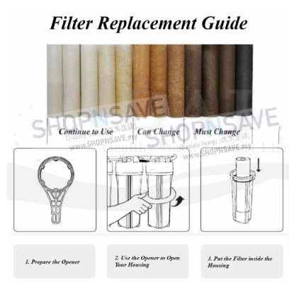 SHOPNSAVE Pre-Filter Water Filter, High quality pleated PP sediment Filter 1 MICRON RATING PP SEDIMENT FILTER CARTRIDGE 5 Micron PP Sediment Water Filter Replacement Cartridge For Housing Filter Purifier water purifier
