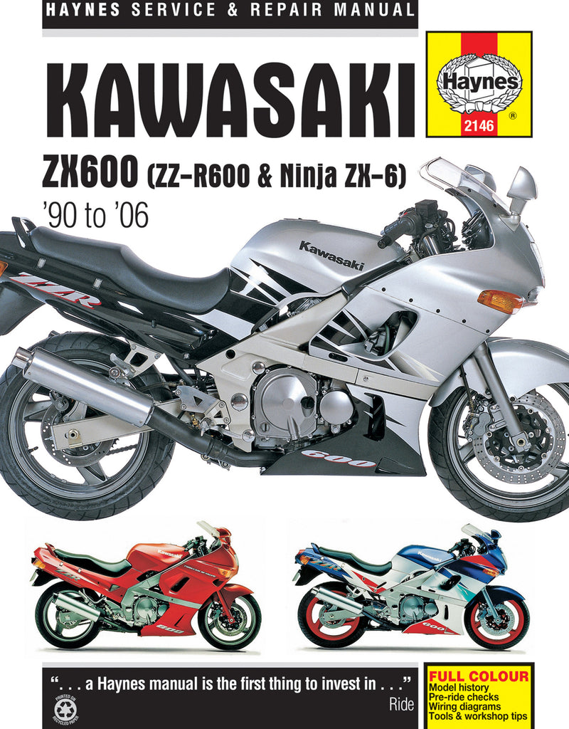 Wiring Diagram 1986 Kawasaki Ninja Zx600r - Wiring Schematics on