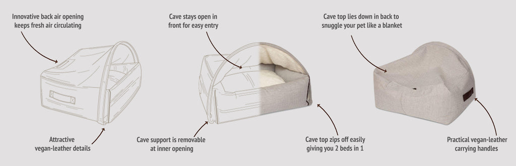 Three view illustration of the benfits of the Snuggle Cave Bed for cats and dogs that enjoy sleeping under the covers
