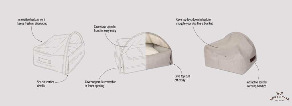 KONA CAVE® Snuggle Cave Dog Bed - illustration of the benefits of a cave dog bed. Patent Protected.