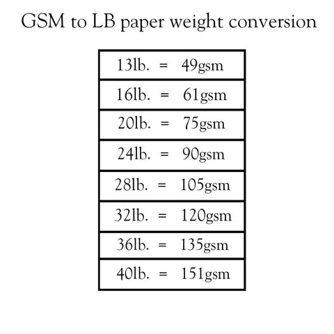 Paper Types  Weight Conversion  The Agenda Shop