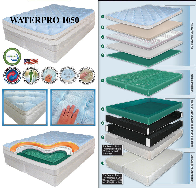 Waterpro 1050 Soft Side Waterbed Mattress