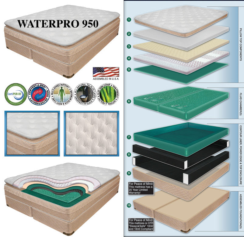 Waterpro 950 Soft Side Waterbed Mattress