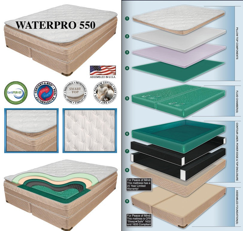 Waterpro 550 Soft Side Waterbed Mattress