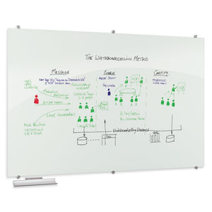 Visionary Magnetic Glass Dry Erase Whiteboard by Best-Rite Mooreco