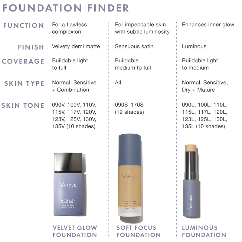 Vapour Organic Beauty - Find the right foundation for you at One Fine Secret!