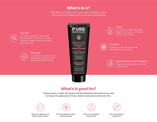 Info Graphic for Pure PapayaCare PURE Papaya Renew Cream 100ml