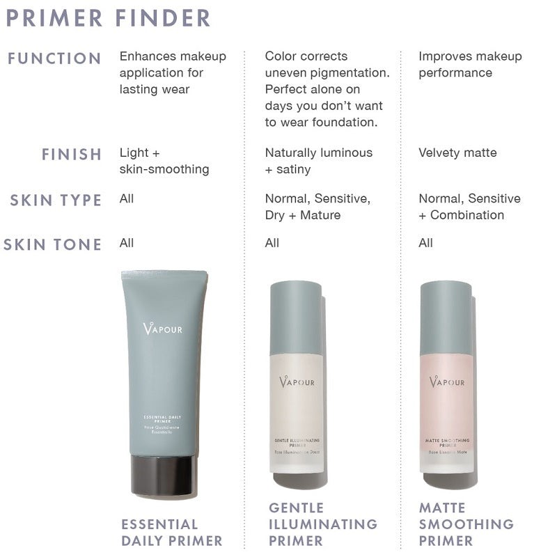 New Vapour Beauty Primers. Find your perfect primer at One Fine Secret!