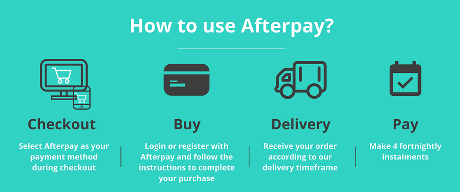 How to use Afterpay - One Fine Secret
