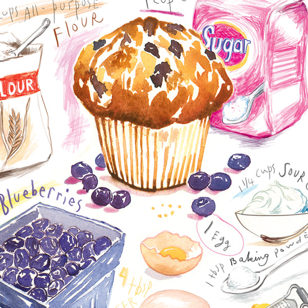 Blueberry muffin recipe print