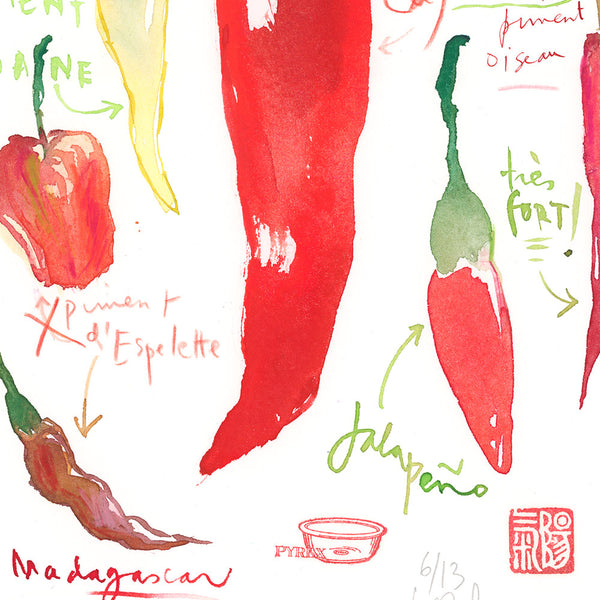 Red Hot Chili Peppers. Original watercolor painting