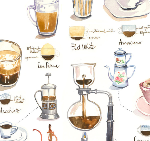 Types of coffee art print