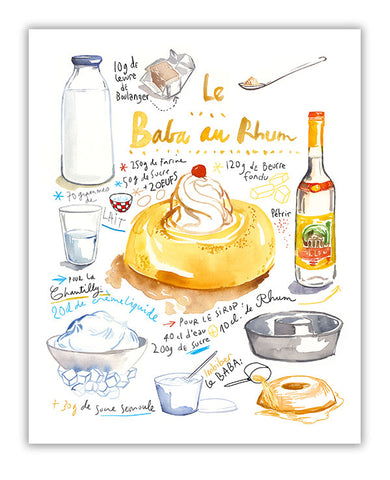 French Baba au rhum recipe