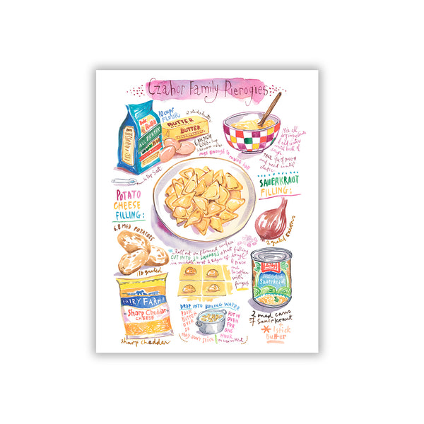 Custom recipe art - Print / Digital file
