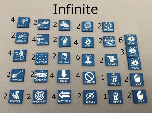 Token Set Compatible with Infinity
