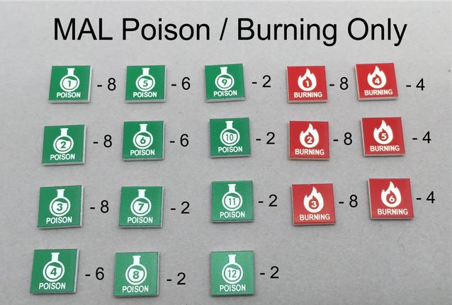 Tokens Compatible with Malifaux (Poison / Burning Only)