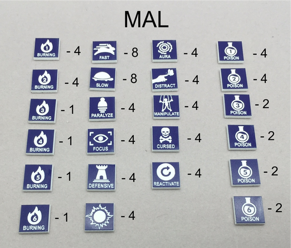 Token Set Compatible with Malifaux