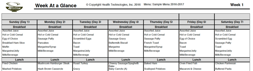 Health Technologies Consulting Dietitians Menu Samples