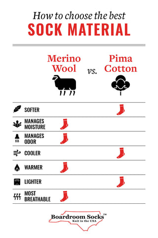 guide to choosing the best material for dress socks