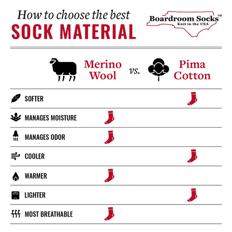 which fabric is best for making dress socks
