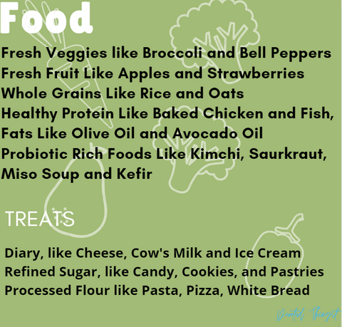 green background with black text that discusses the difference between foods and treats in the diet
