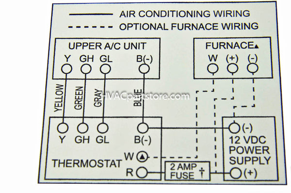 Coleman Mach Rv Thermostat Wiring Diagram Labeled | #1 Wiring