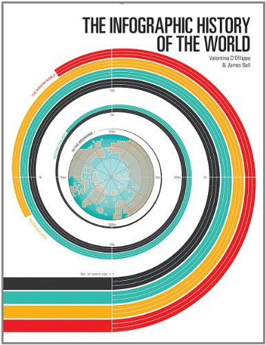The Infographic History of the World [Hardcover] by D'Efilippo, Valentina; Ba...