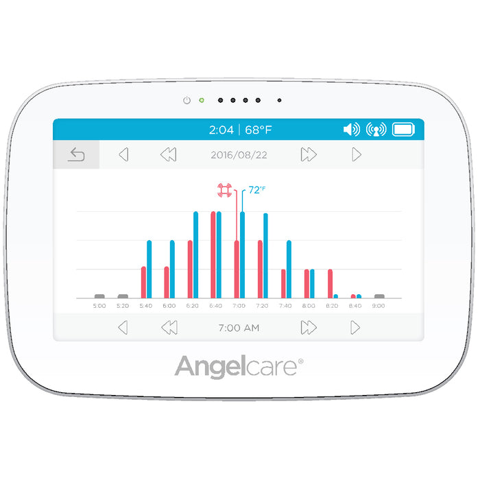 Angelcare Video Movement & Sound Monitor AC517