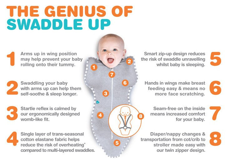 Love To Dream Swaddle Up 50/50 - Baby Zone Online - 4