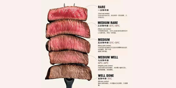 HOW TO COOK A SIRLOIN TO PERFECTION (OR STEAK, ENTRECOT...)